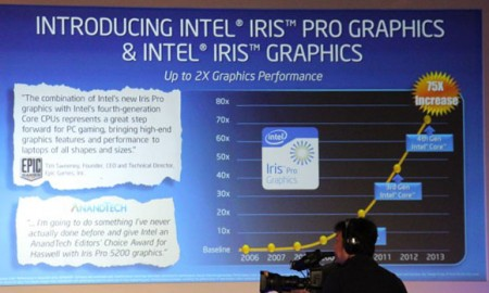 Intel iris Pro Graphics Reviews