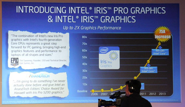 Intel iris Pro Graphics Reviews